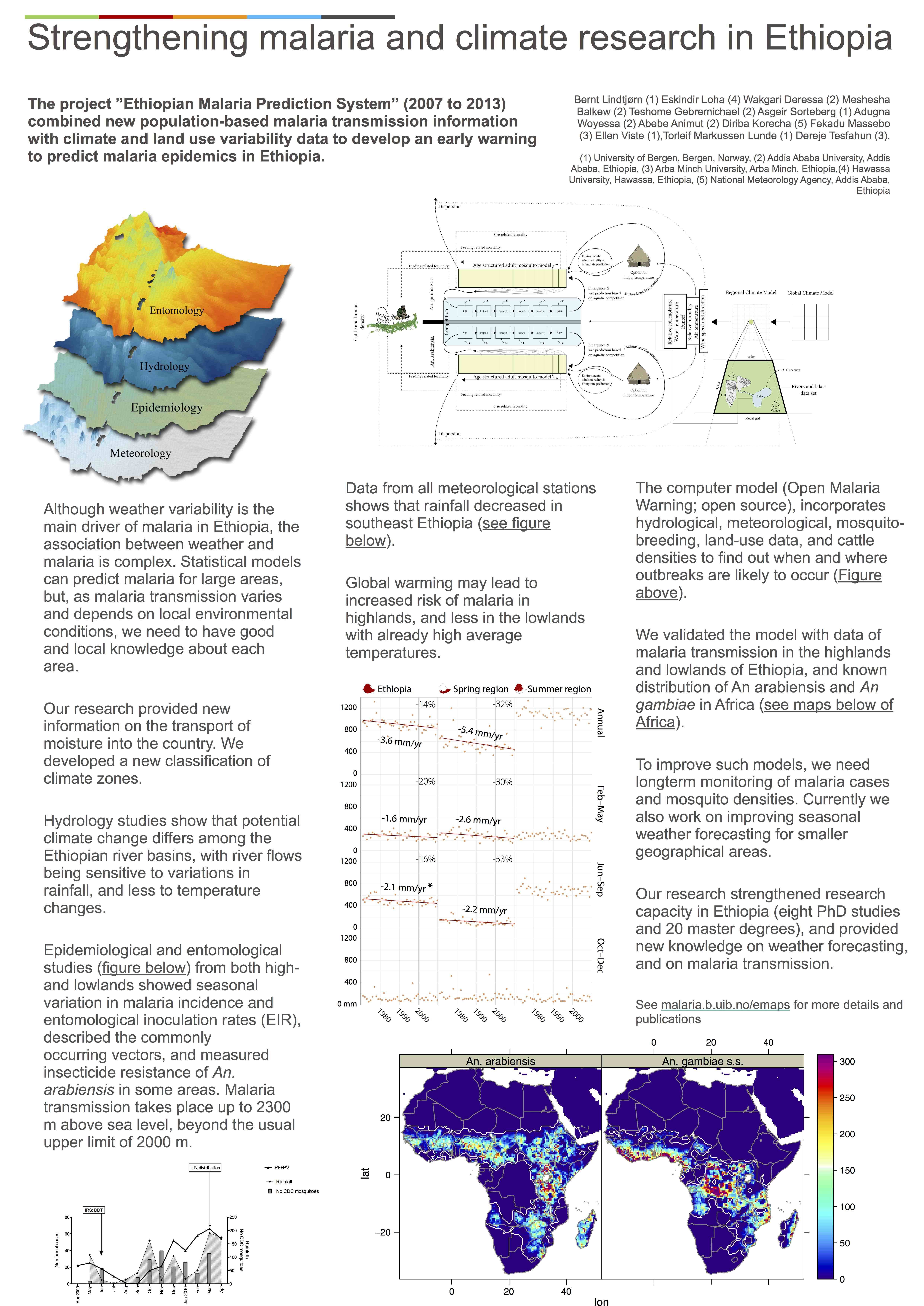 weather forecasting thesis Pilot based frameworks for weather research forecasting by dinesh prasanth ganapathi a thesis submitted to the graduate school|new brunswick rutgers, the state university of new jersey.